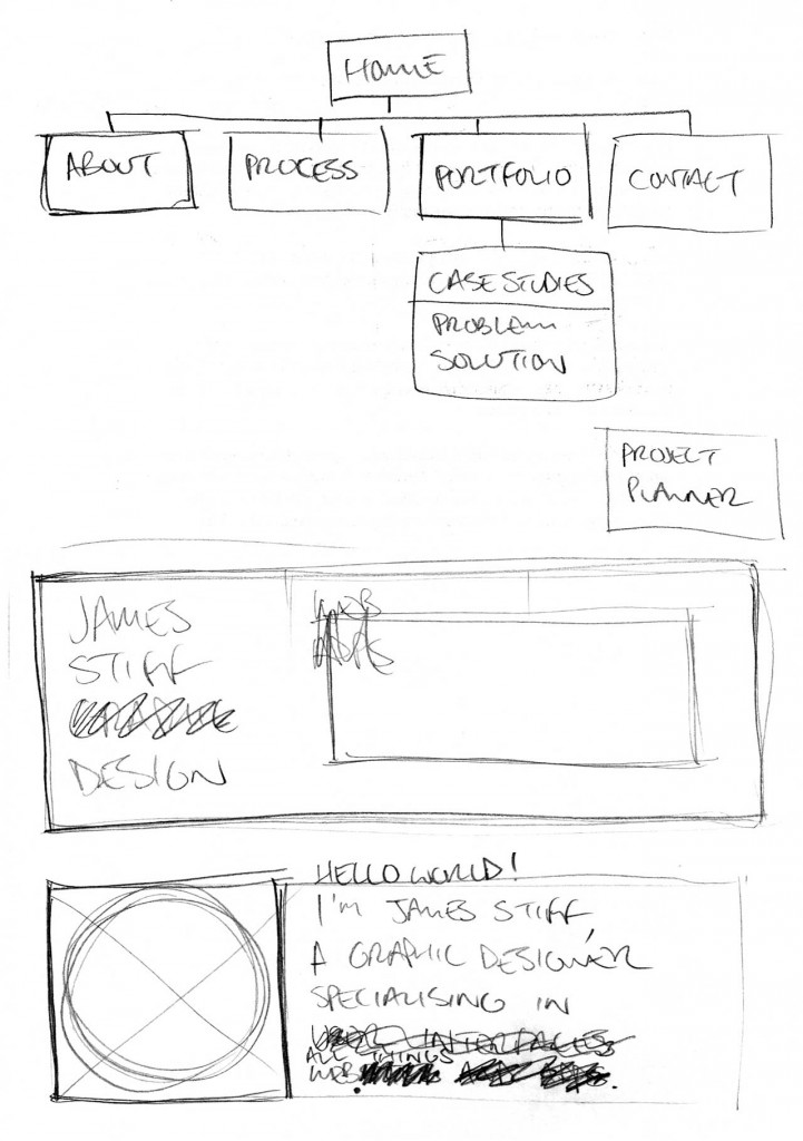 Sitemap and Sketch