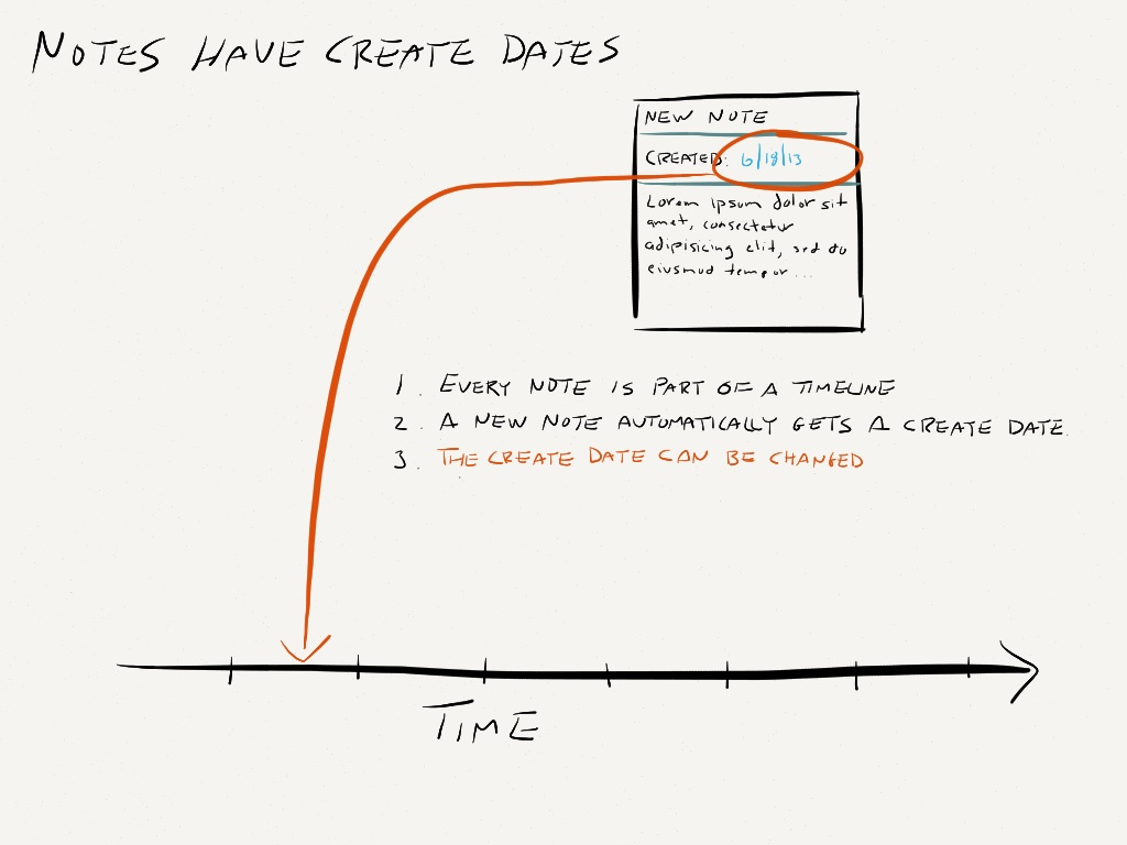 Going Paperless: More Tips for Using Evernote as a Timeline (Plus Reminders!)