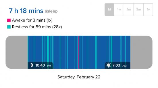 Sick Sleep