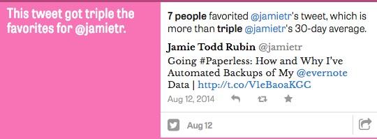 ThinkUp Twitter Favorites