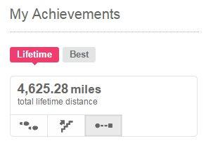 4600 miles