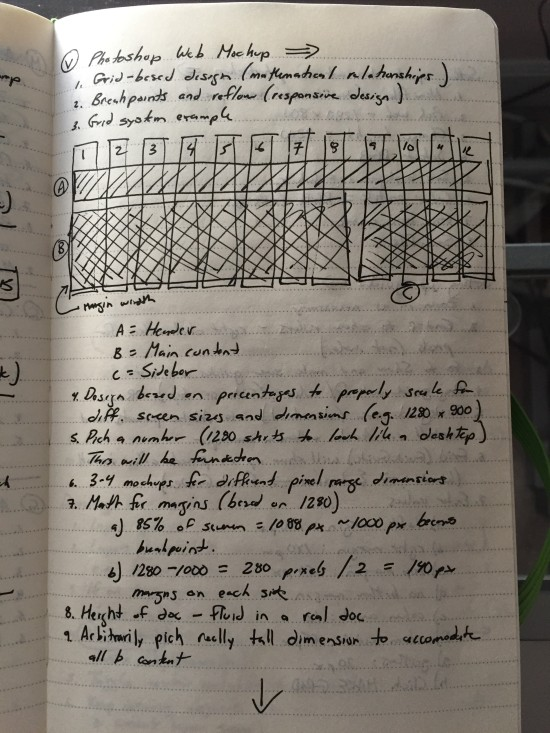 A page from my Evernote Moleskine notebook