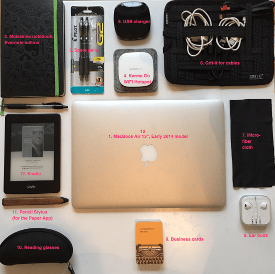 My mobile paperless office, November 2015