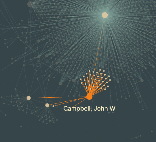 Highlighting an author node on the graph.