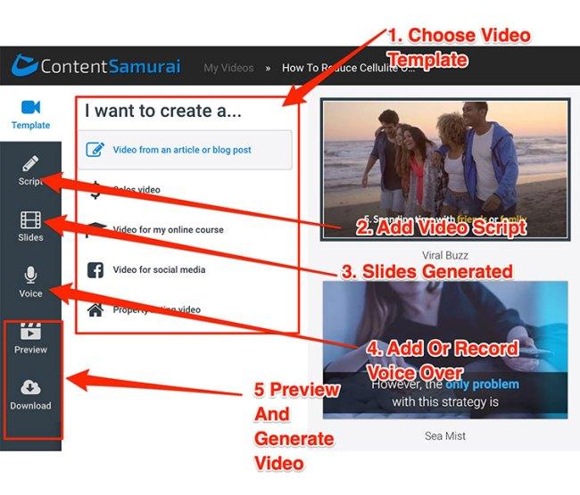 Create Videos With Content Samurai