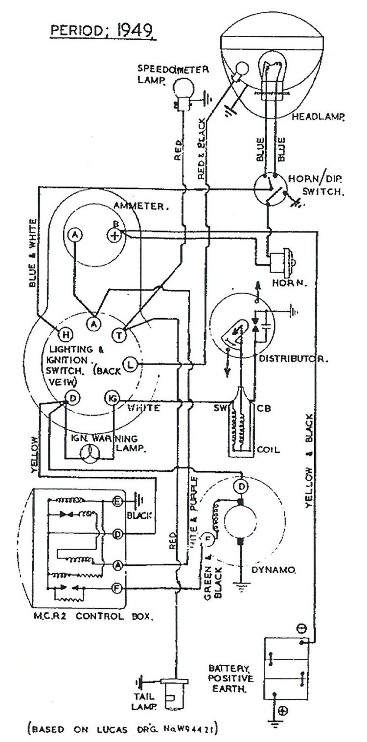 ajs wiring diagram wiring ignition switch vespa org uk g