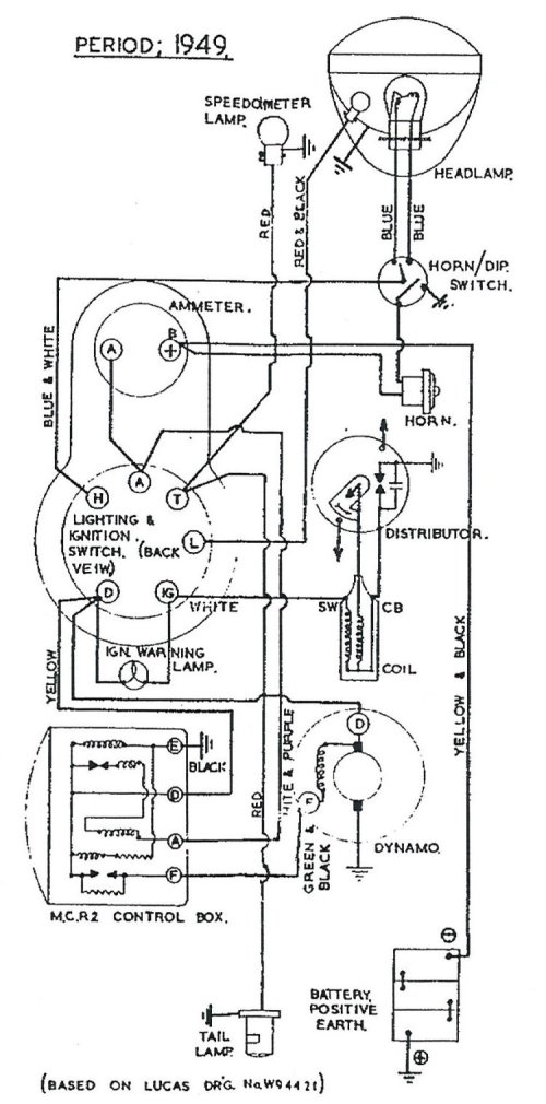 small resolution of scott wiring diagram wiring diagrams scematic rh 16 jessicadonath de tv and component wiring guide home office wiring diagram