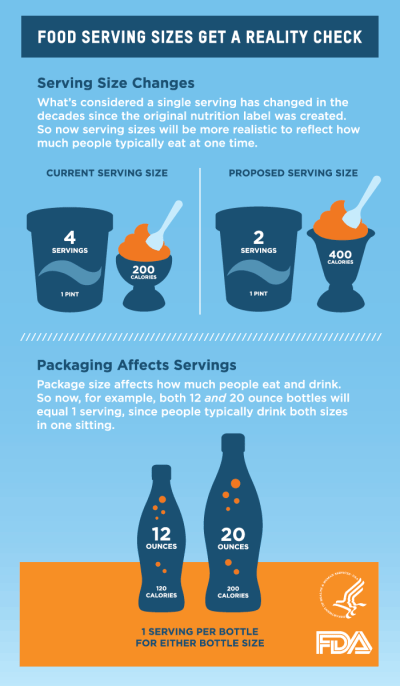 food-serving-sizes