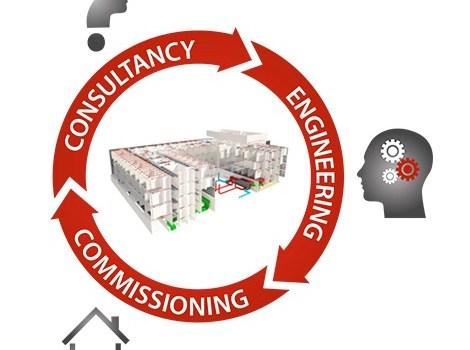Ingenium consultancy engeneering commissionning