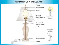 Parts of a lamp  Jandorf