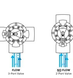 jandy diverter valve [ 1668 x 1043 Pixel ]