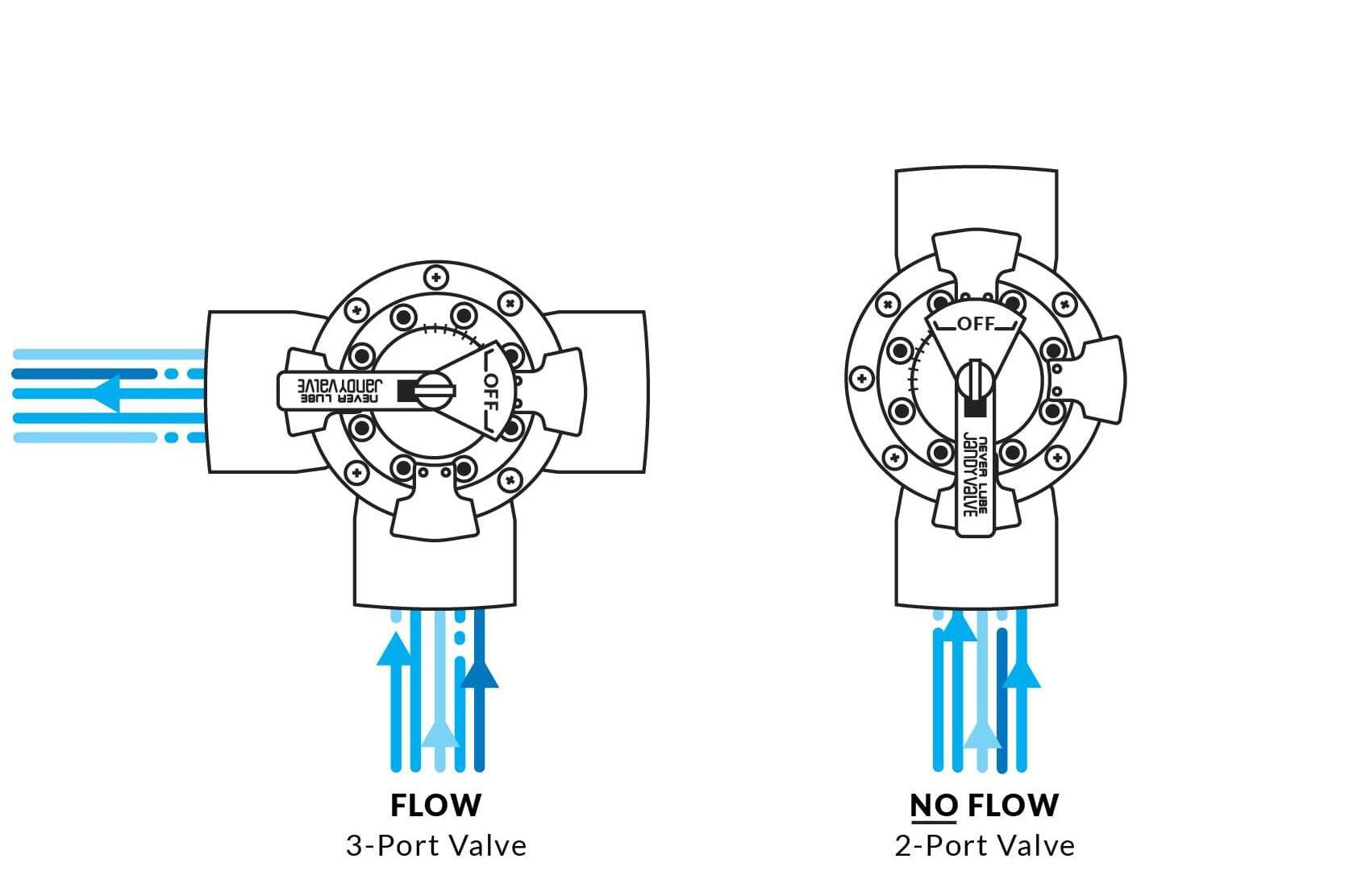 hight resolution of jandy diverter valve