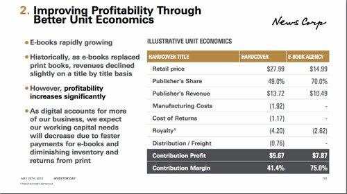 ebook profit