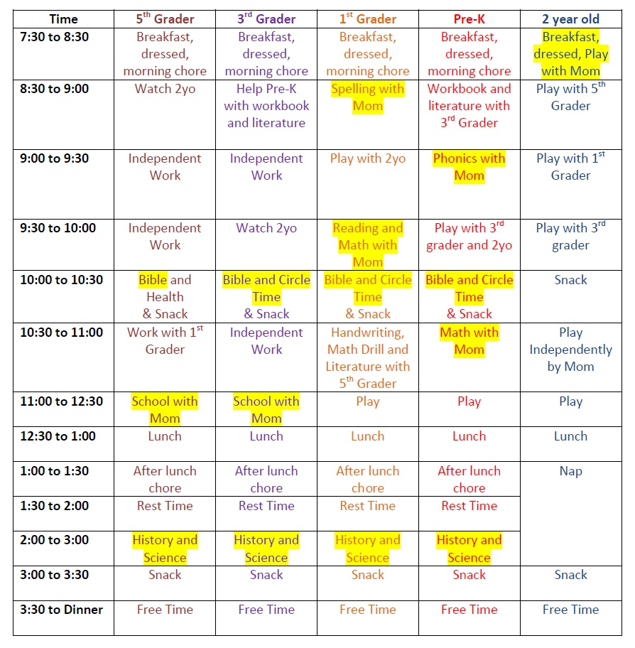 This is a graphic of Adorable Homeschool Daily Schedule Printable