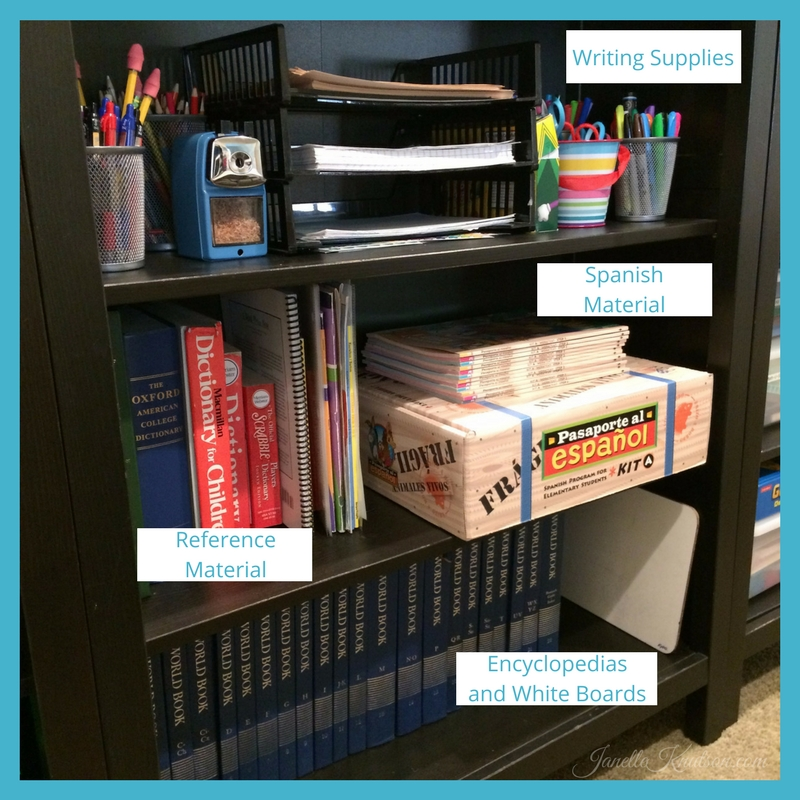 storing writing supplies and reference materials