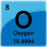 the periodic table symbol for oxygen
