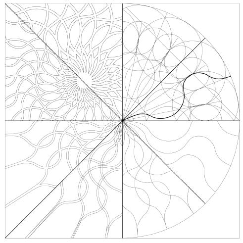 New Composite Diagram