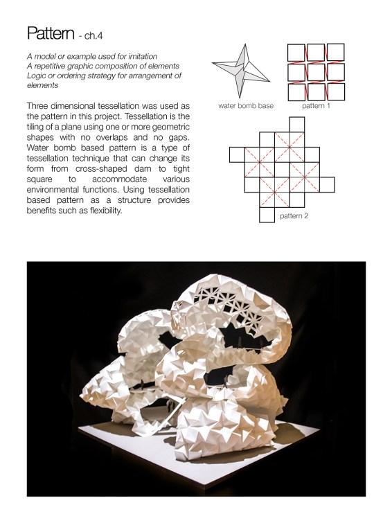 01 pattern concept model architecture