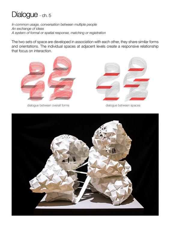 03 dialogue concept model architecture