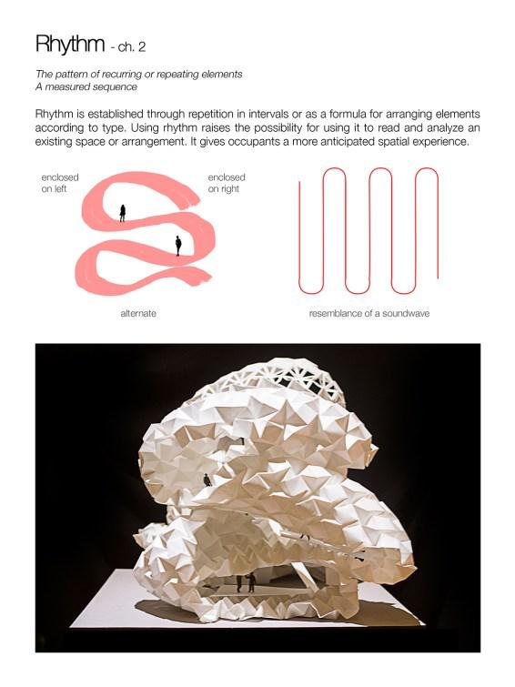 04 rhythm concept model architecture