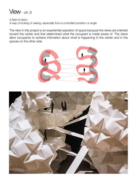 07 view concept model architecture