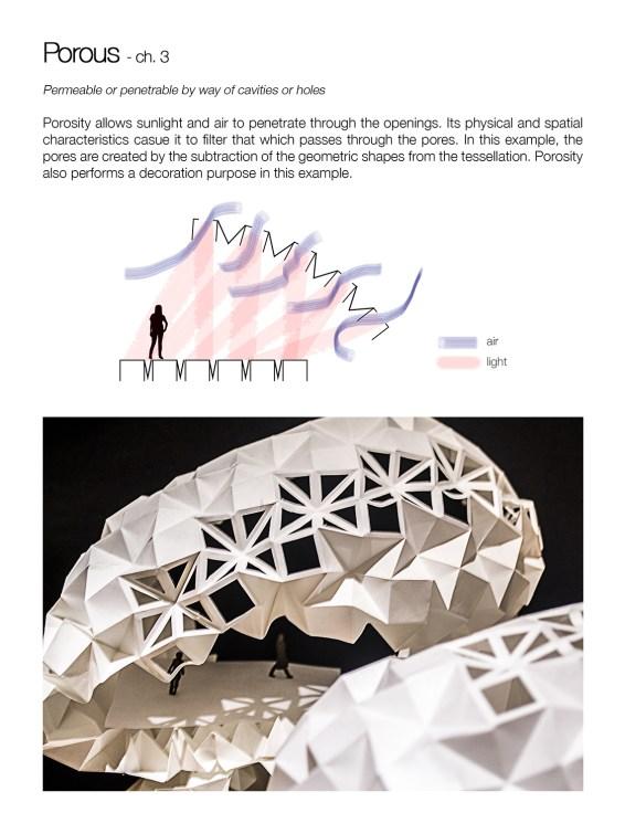 09 porous concept model architecture