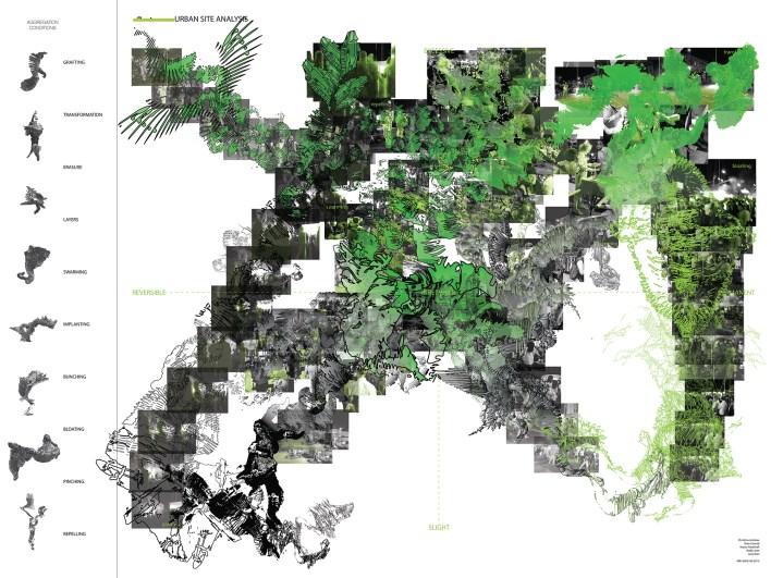 urban site analysis