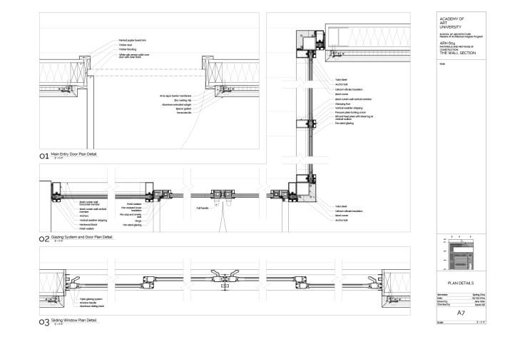 A7 Plan Details