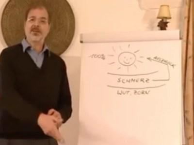 Bewusst leben (Psychologie für den Alltag) – 06 – Was sind Emotionen