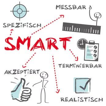 Ziele - smart - Jan Göritz - Heilpraktiker für Psychotherapie und Psychologischer Berater in Hamburg