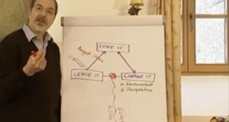 Bewusst leben - Psychologie für den Alltag - Umgang mit unserem Umfeld - George Pennington - Jan Göritz - Heilpraktiker für Psychotherapie, Psychologischer Berater in Hamburg