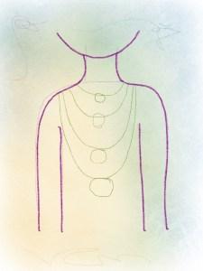 Wohin zeichne ich eine Halskette