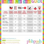 New Baby Shopping Made Simple by Pish Posh Baby