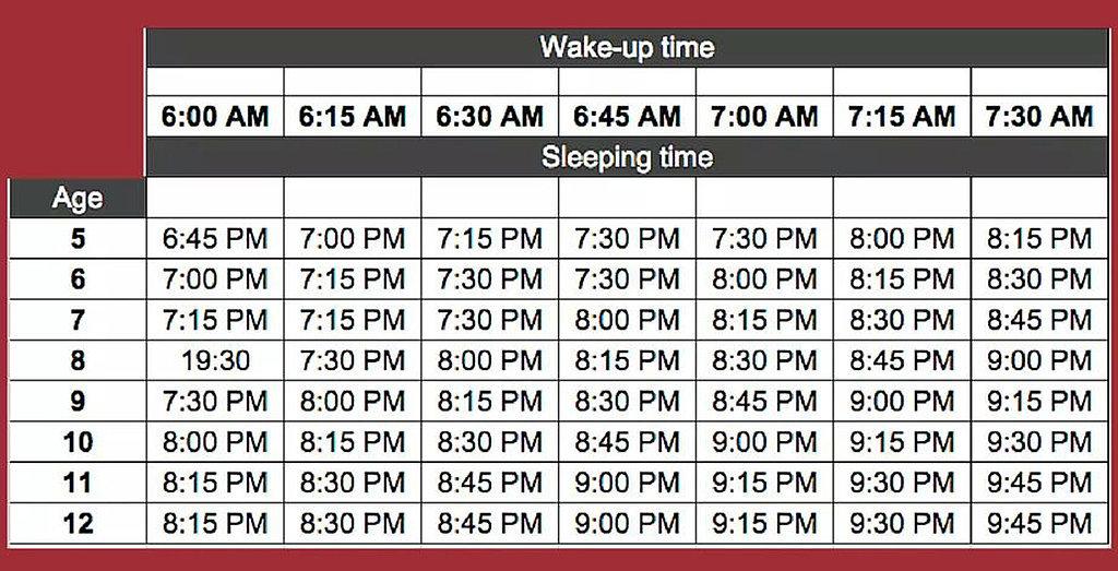 Viral-Sleep-Chart-for-Kids