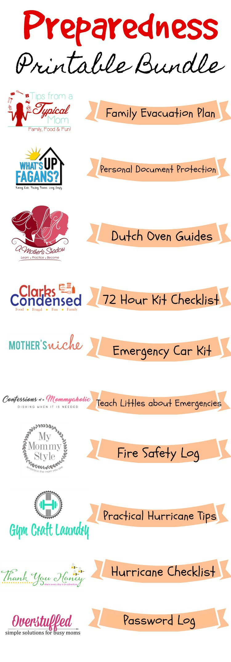 Emergencies, This Mom's Confessions
