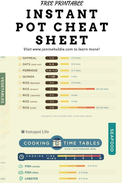 Instant Pot Cheat Sheet Printable
