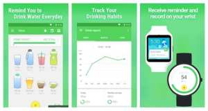 Water Your Body App December Favourites 2015 Happy Stylish Fit Lifestyle Blog