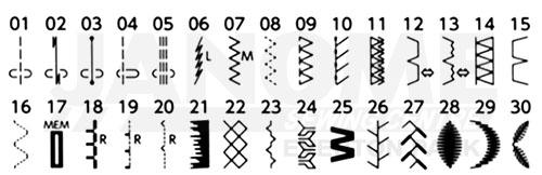 Elna 450's Stitch Chart