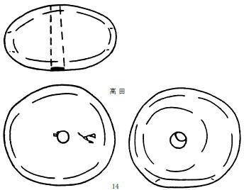 """第12章「蛇の目って?」蛇の目模様の起源 """"輪の思想"""" ~~ 『蛇の目ってなんぞや!?』"""