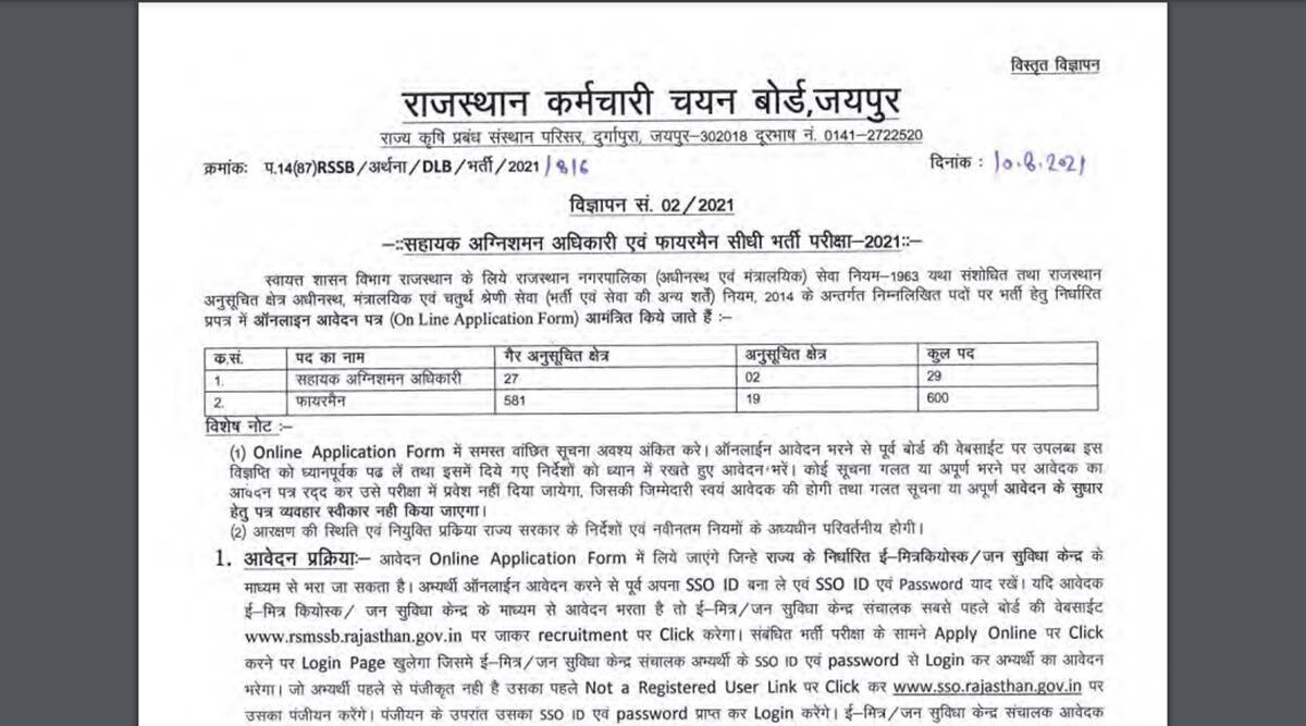 RSMSSB Recruitment 2021: Apply for recruitment to these posts in Rajasthan, age limit 50 years