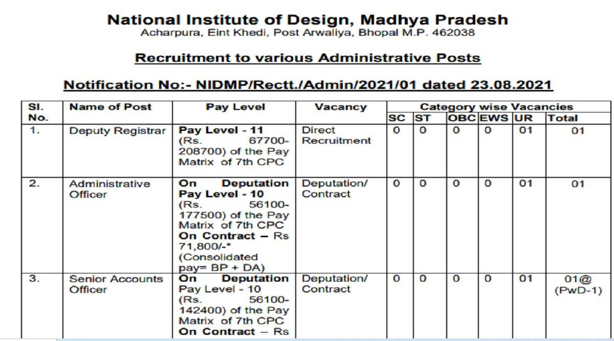 Sarkari Naukri 2021: NID MP Recruitment 2021 Apply Online for Account Officer and other post at nidmp.ac.in