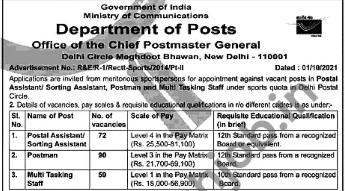 India Post Recruitment 2021: Short Notice released for Delhi Circle.  Check here for vacancy and other details