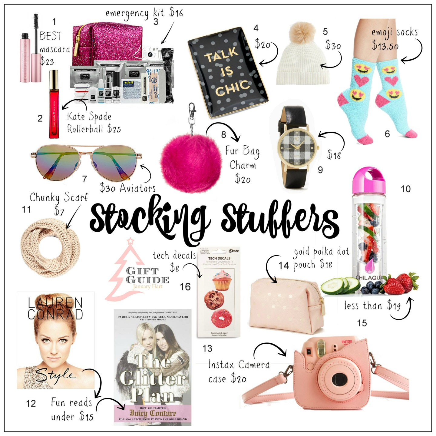 Stocking Stuffers for Her Gift Guide 2015
