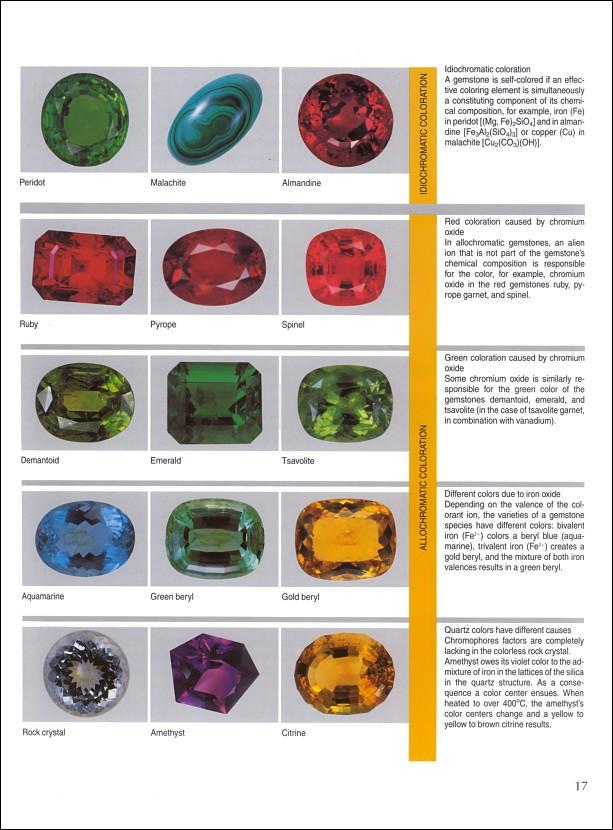 Beautiful Gem Stones Cool Classic Amazing Artistic