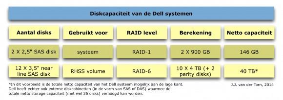 BC_dell_disks