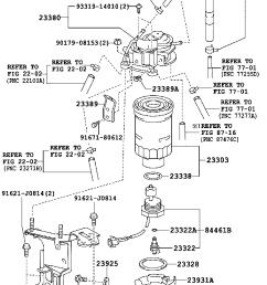 corolla fuel filter [ 760 x 1112 Pixel ]