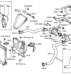 toyota corollaee80 flkns tool engine fuel radiator water outlet 2010 toyota corolla engine diagram http japanpartseu toyota jp [ 1568 x 1050 Pixel ]