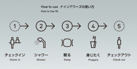 Easy instructions on how to use 9 Hours