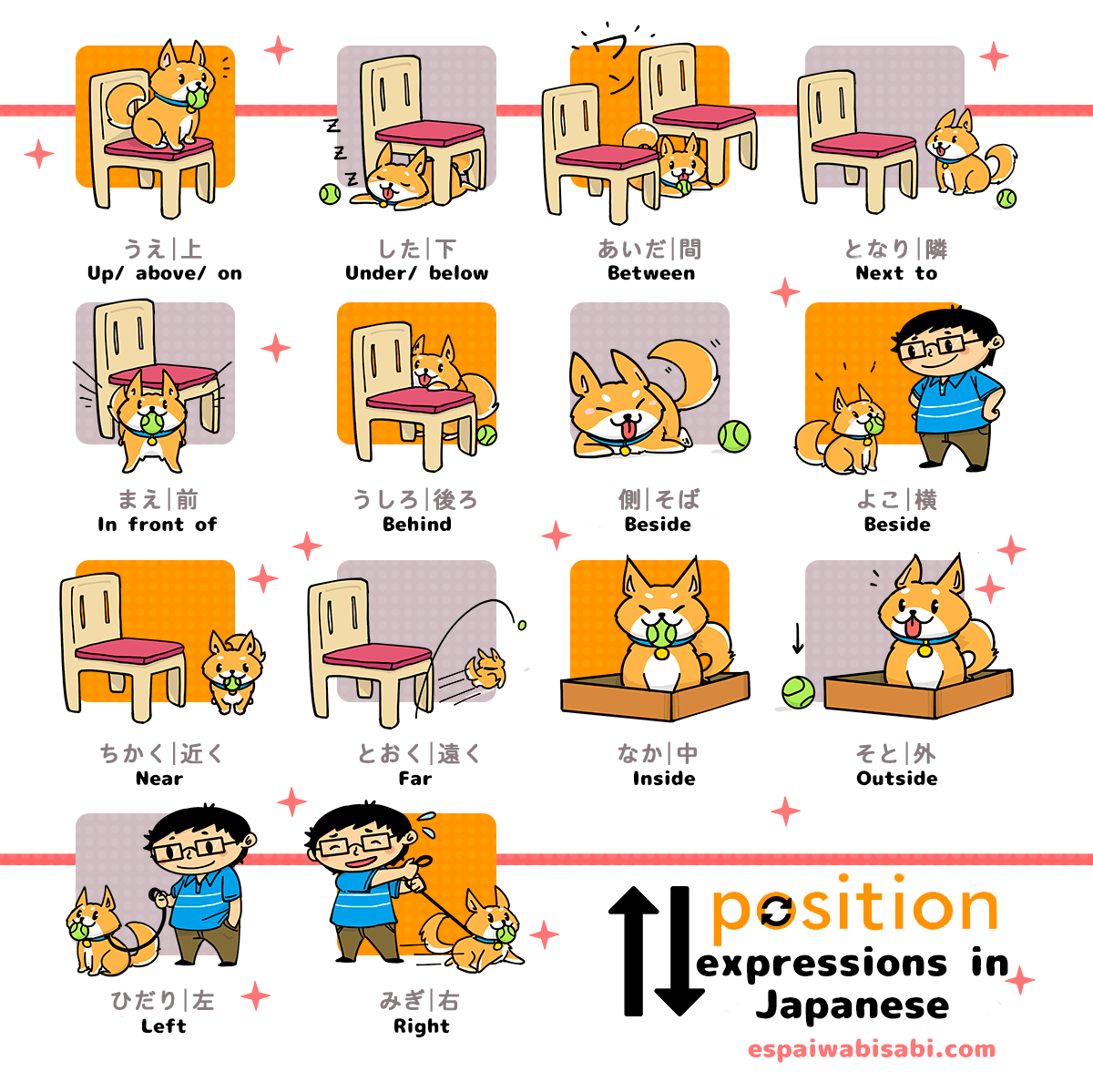 Position Expressions In Japanese