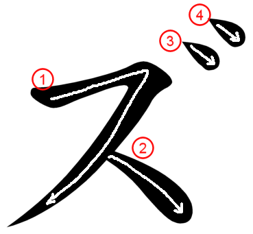 """zu"" for Hiragana and Katakana"